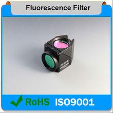 Fluorescent Detection filter using Fluorescence Microscope Filter