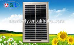 High efficiency poly cheap mini solar panel 18V5W