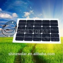risen energy solar panels solar energy products