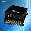 16 fibra canal multiplexor de vídeo cy- 9816v1d