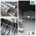 2015 caliente de la venta de alambre de hierro galvanizado, Cableado eléctrico material de construcción con alta competitividad