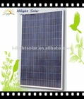 china panels poly solar panel price 250w for india market with TUV/CE/CEC/IEC