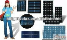 lowest 200W pv solar panel price for home use with TUV/CE/CEC/IEC/ISO certificates