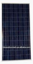 Price per watt 240W pv solar panel