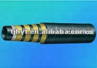 Manufacture SAE100 r12 Parker hydraulic hoses