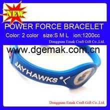 energy balance bracelet-KANSAS JAYHAWKS