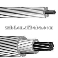 Aluminium conductor steel-reinforced----ACSR DOG conductor