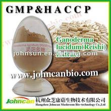 Reishi extract/reishi polysaccharides
