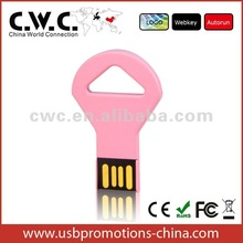 Different Types Usb Flash Drives CWC03-059
