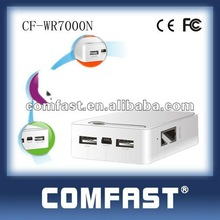 Palm size comfast wireless router & charger ipad sim 3g wireless router