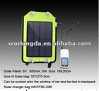 Hot sell energy saving solar power charger bag for laptop
