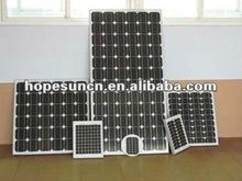 transparent solar panels price 300w