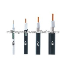 professional low loss braided rf coaxial cable manufacturer