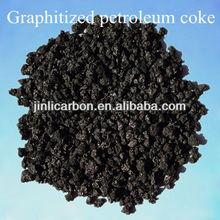 Carbon Raiser,Carbon Additive(graphite electrode scrap,GPC,calcined anthracite)