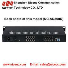 Signaling conversion with SS7, ISDN PRI, R2, V5.2, CAS
