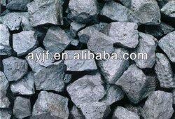 Anyang Jinfang supply FeSi/ferro silicone