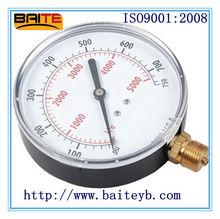 General purpose of measurement.