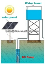 solar pump set for irrigation and deep well