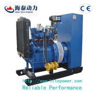 High quality & Best Factory 20% Discount new technology biogas plant