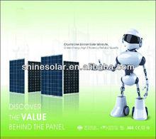 price per watt 150W poly solar panel with TUV/CE certificates SN-P150