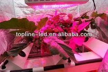 Hydroponic Spot Grow Light LED E27 450nm Blue 460nm Red