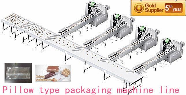 Pillow-type plastic film packing machine for hamburger