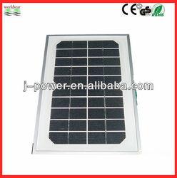 Best 5W solar panel price