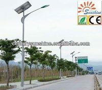 USA LED solar security light with motion sensor