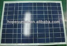 China solar panels cost