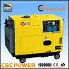 gasoline honda generator 220v