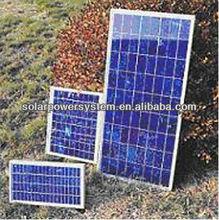 solar panel price 150W,220W,250W