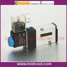 Ltm521-06 rexroth elettrovalvola 24v prezzo basso