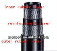 Good quality nylon fabric for rubber hose
