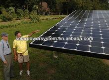 price per watt solar panels 1000W