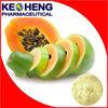 High Quality Papaya Extract Papain 200,000u/g~2,000,000u/g