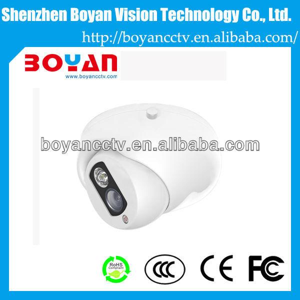 Shenzhen boyan vision technology co ltd doğrulanmıştır