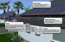solar system controller solar electronics 5000W