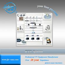 IPTV Solution( Hotel IPTV VOD System)