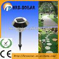 حديقة المرج الطاقة الشمسيةمصباح led