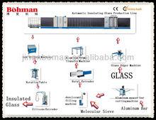 ZCJ02 Insulating glass air filler machine/Insulating glass Inert Gas Inflator/Insulating glass gas charging machine