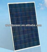 Good Quality 80W 90W 100W 120W Poly Solar Panel