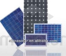 Price per watt high efficiency 130w panel solar