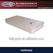 mattress underlay