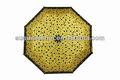 diferentes tipos de paraguas