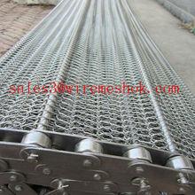 Chain Edge Belting