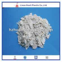 pvc pipe additives