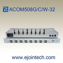 8 port 32 sims wireless network communications