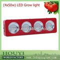أبحث عن موزع منتجات جديدة تنمو ضوء الزراعة الحديثة التكنولوجيا