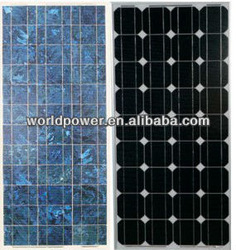High efficiency Poly & Mono PV Solar Panel 18V