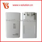 powerline communication plc modem